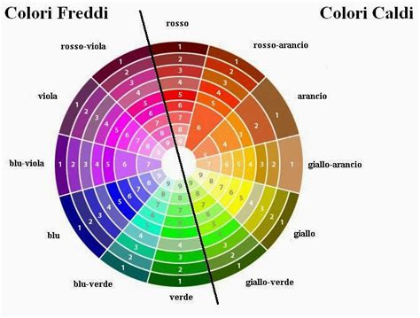 tavola cromatica dei colori quali colori sono perfetti per te scoprilo con 3 semplici