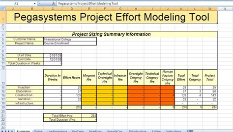Pegasystems Techbpm Project Sizing Template