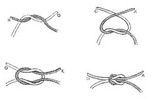 How To Tie A Square Knot Step By Step - knot tying the pub shroomery message board