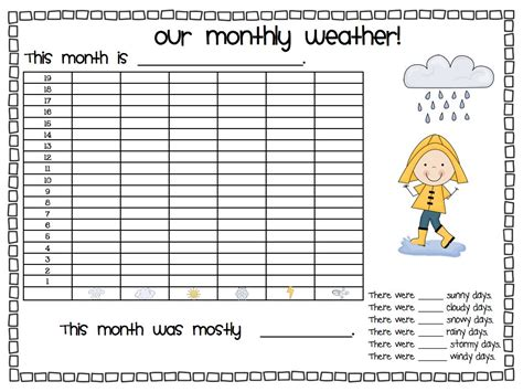 free weather and temperature bar graphs math activities