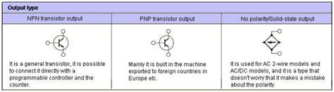 transistor npn la gi sự kh 225 c nhau giữa đầu ra npn v 224 pnp gọi 094 8956 835 mr đại l 221 biến tần invt thiết