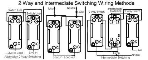 dimmer switch wiring diagram l1 l2 efcaviation