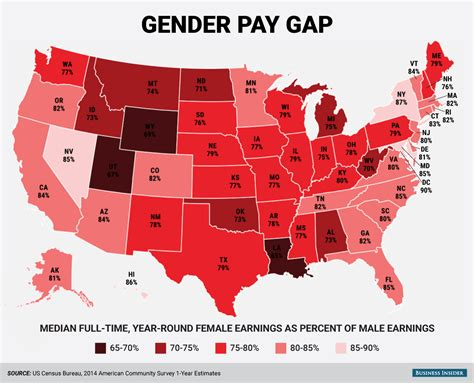 wage gap gender pay gap state map business insider