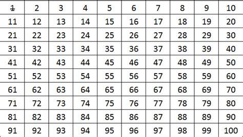 printable prime numbers 1 100 free worksheets 187 table of numbers 1 100 free math