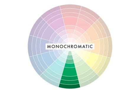 monochromatic color wheel color wheel monochromatic design decoration