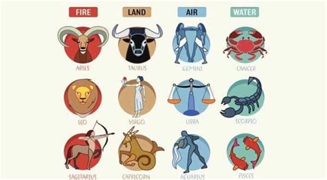 boruto zodiac horoscopes naruto boruto naruto amino
