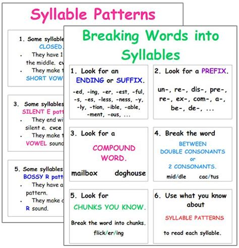 break pattern synonym chsh teach grammar resources 4th 8th