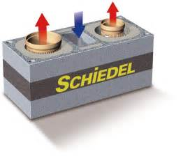 kamin schiedel 301 moved permanently