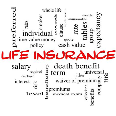 term insurance quotes transamerica living benefits top quote insurance