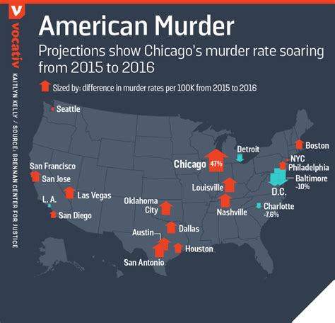 chicago crime map 2016 chicago averaged two homicides a day in 2016 vocativ