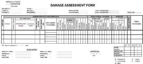 Front Page Of The Currently Enforced Damage Assessment Form Download Scientific Diagram Damage Assessment Form Template