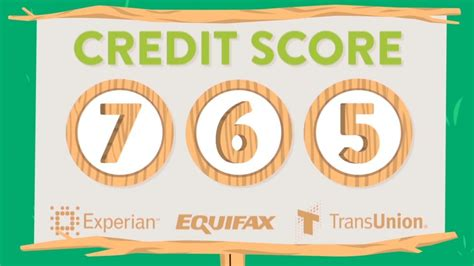 credit score when buying a house knowing what is a good credit score to buy a house newmoneyline best source