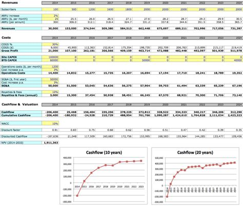 Simple Business Plan Excel Template The Art Of Business Planning Business Plan Template Excel 2