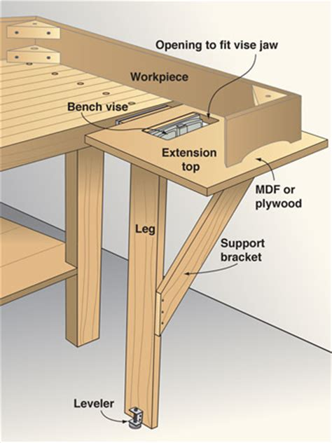 corner work bench woodwork corner workbench plan plans pdf download free