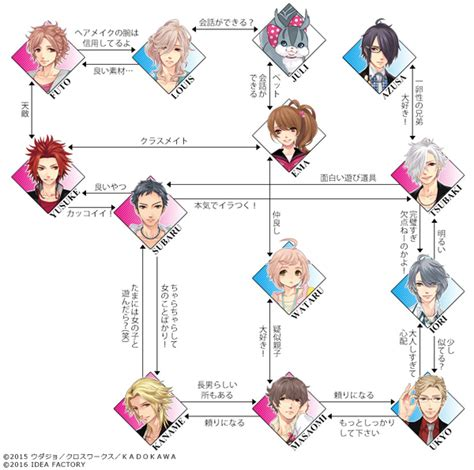 character relationship chart welcome the rabbit s a useful character