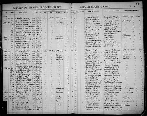 Ohio Birth Record Genealogy Data Page 71 Notes Pages