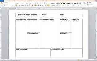 Canvas Template by Business Model Canvas Template Pictures To Pin On