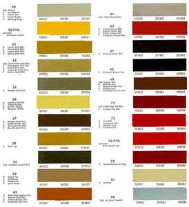 chevy color codes chevrolet paint code location chevrolet free engine