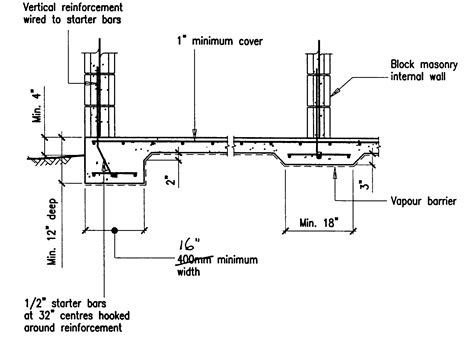 reinforced concrete wall section building guidelines drawings section b concrete construction