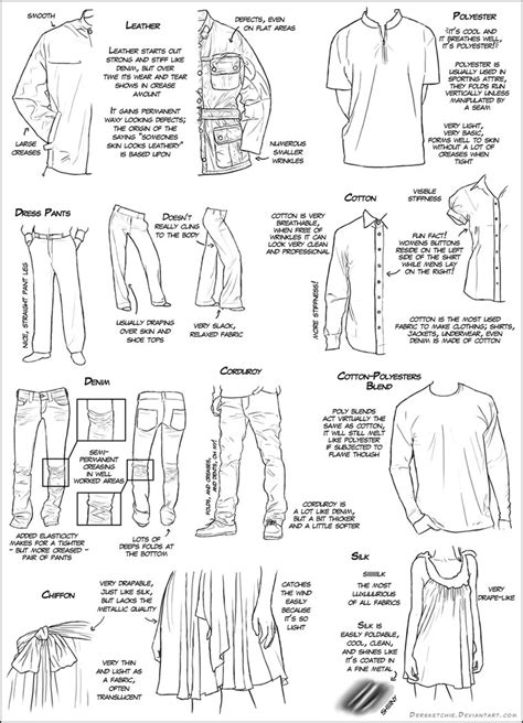 tutorial de rufus 1 4 fabric tutorial by dersketchie on deviantart