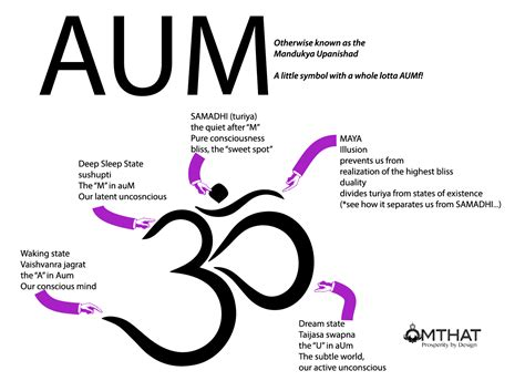 Hippie Home Decor by All About That Aum Ohm Om