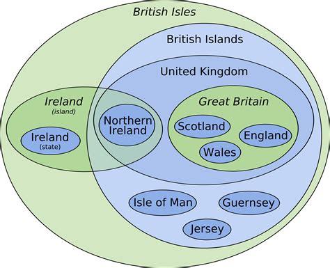 isles venn diagram great britain vs united kingdom vs map