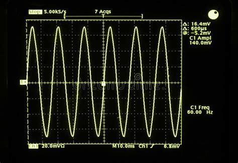 60 hz to s a sine waveform of america s 60 hertz ac electric