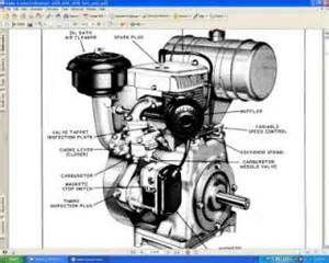 wisconsin 4 cylinder engine wiring diagram wisconsin engine serial number elsavadorla
