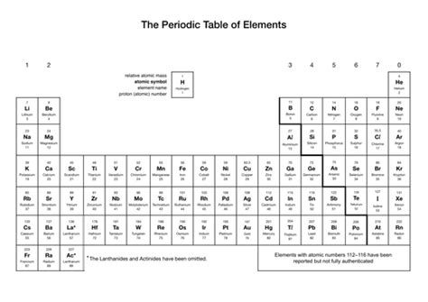 printable periodic table aqa relative formula mass by lukemorton teaching resources tes