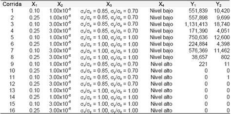 resultado de evaluacion de asenso a segundo nivel www minedu resultado del examen a segundo nivel minedu