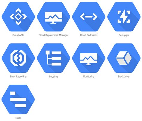 Google Design Elements | google cloud platform conceptdraw com