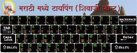Layout Keyboard Shivaji01 Font | marathi typing keyboard kiran inscript phonetic keyboard