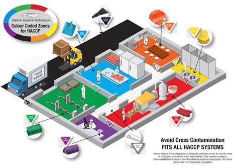 warehouse layout safety warehouse design logistics premier handling solutions