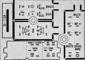 audi chorus blaupunkt pinout diagram pinoutguide