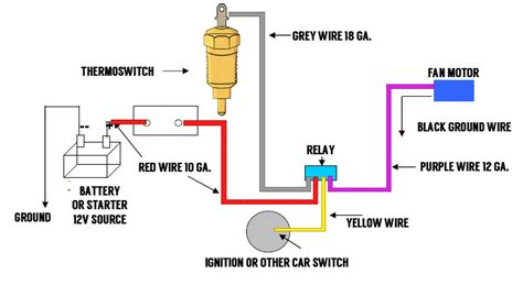 2 best images of electric radiator fan wiring diagram