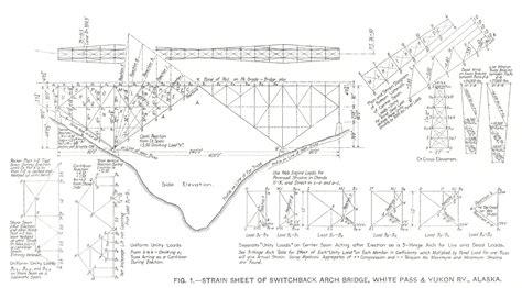 js bridge pattern javascript railroad diagram this is best free home