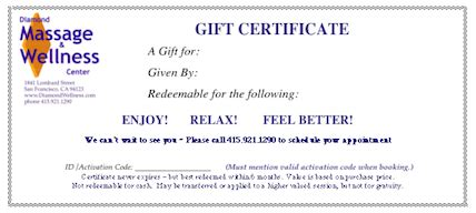 Gift Redemption Letter Format Charity Voucher Templates Sles And Templates
