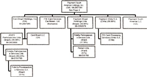 article 9 ucc flowchart article 9 ucc flowchart flowchart in word