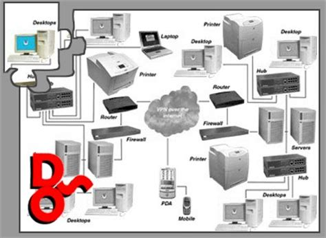 we supply photocopiers copiers fax pc s servers phone