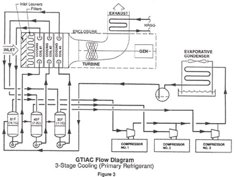 piping schematic drawing get free image about
