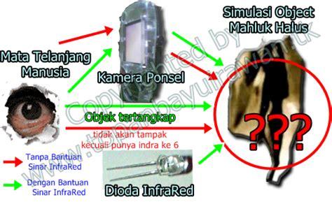 Senter Inframerah topan bayu irawan skills mobilevolution quot kamera hp sebagai detektor objek yg tak kasap dg mata