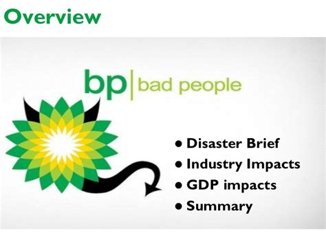 Bp Mba by Bp Deepwater Horizon Spill S Impact On The Us Economy