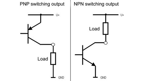 transistor npn pnp switch connection diagram of pnp and npn transistor outputs for electronic pressure switches wika