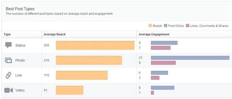 how to find out your section 8 status insight on facebook page insight therodinhoods