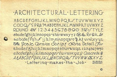 7 best ideas about architectural lettering on pinterest