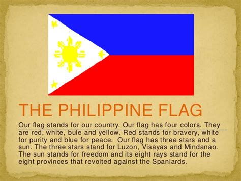 National Symbols Philippines National Flag Coloring