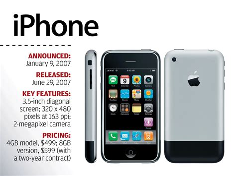 10 years the evolution of apple s iphone computerworld