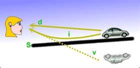 ilusiones opticas refraccion ilusiones 211 pticas espejismo
