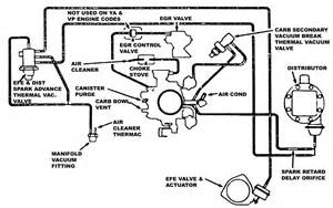 1975 cadillac eldorado vacuum diagram 1975 free engine image for user manual