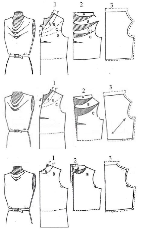 types of pattern making 178 best images about sewing infographics on pinterest